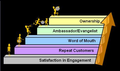 User_satisfaction_effect_re