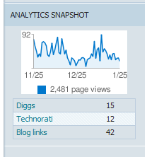 Wri-analytics-snapshot